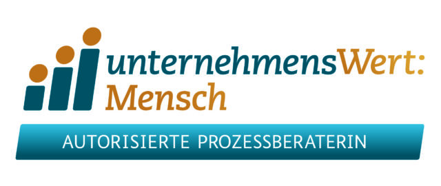 Förderprogramm für KMU